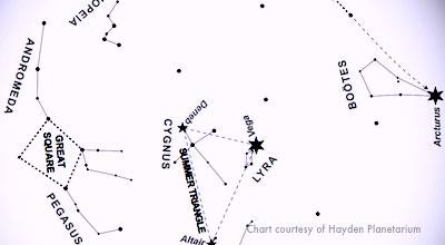 See starry skies in Hayden Planetarium